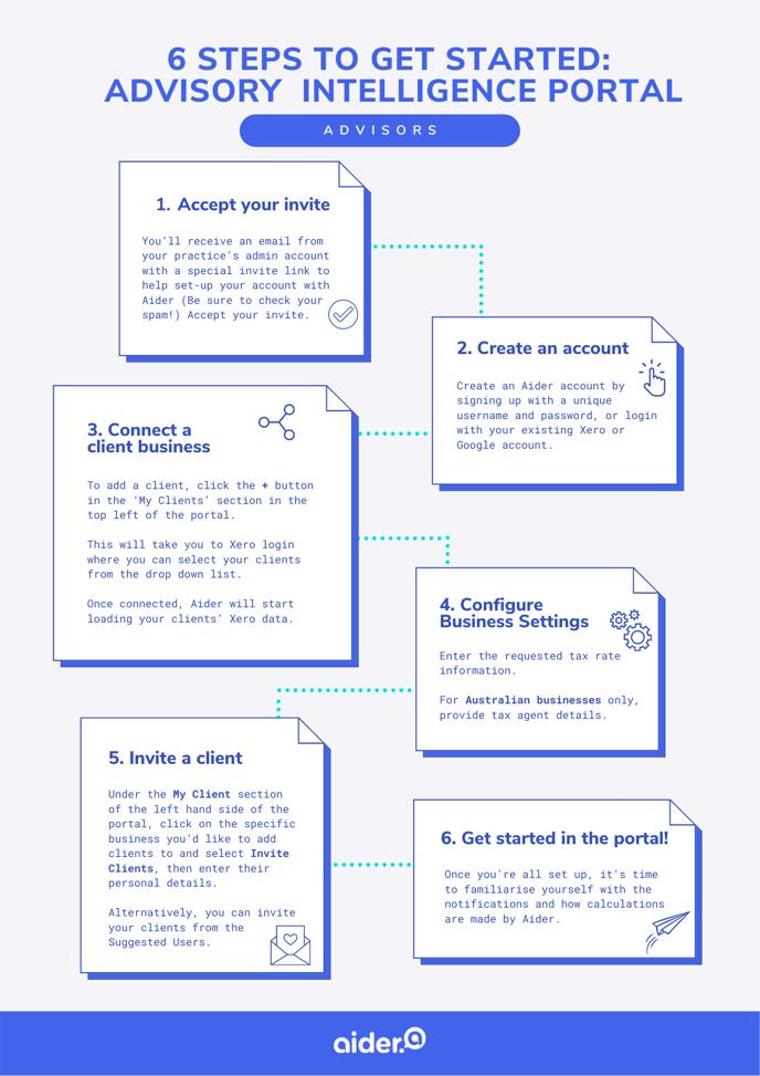 Get started advisors portal (1)